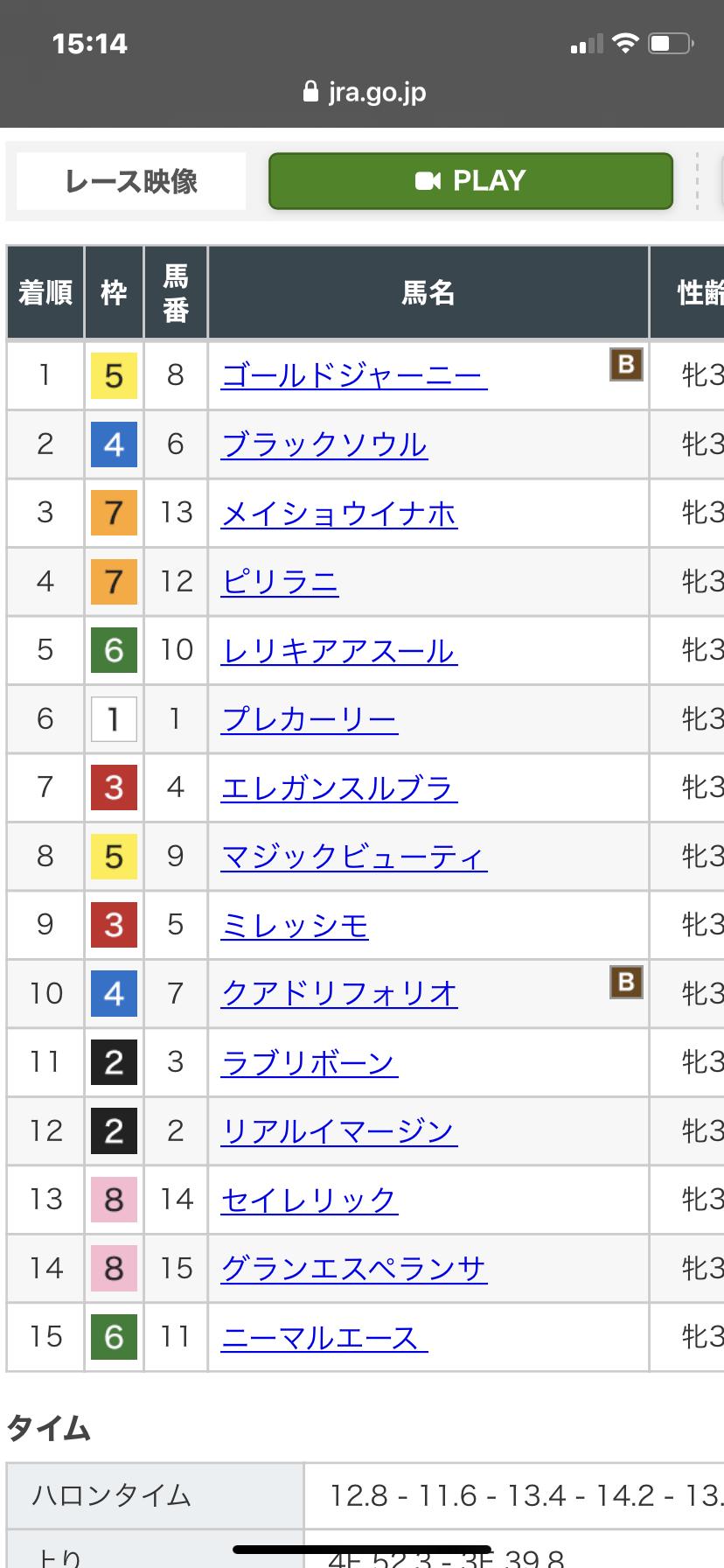 20110417新潟1レース