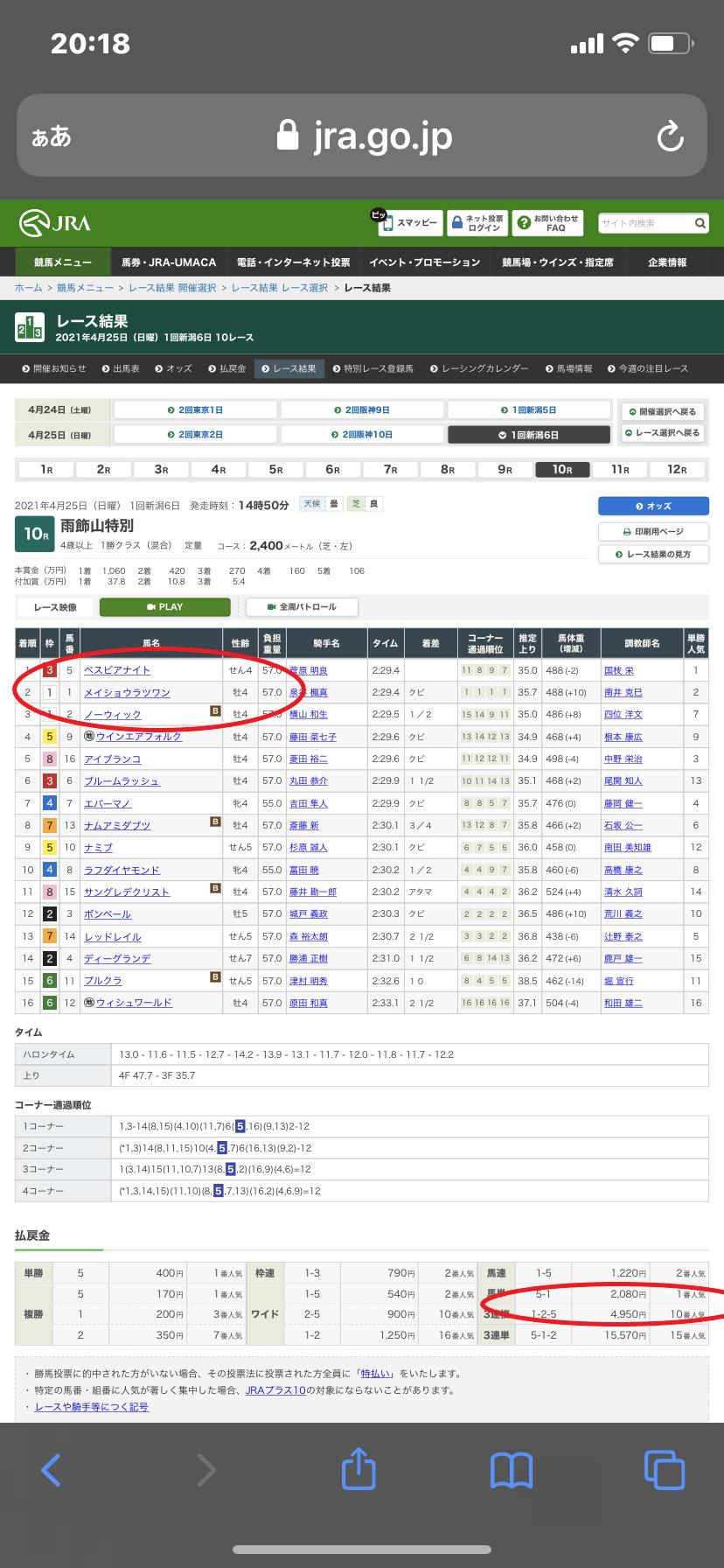 ↓4月25日麒麟の無料情報「新潟10R』の結果
