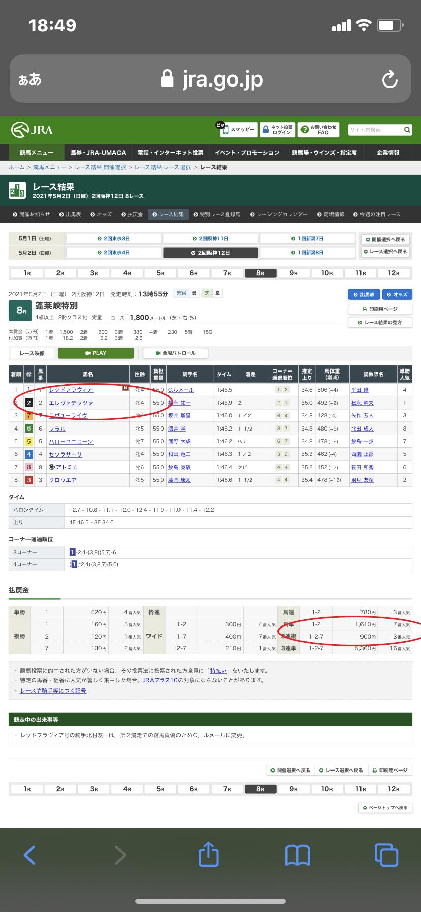 5月2日麒麟の無料情報「阪神8R』の結果