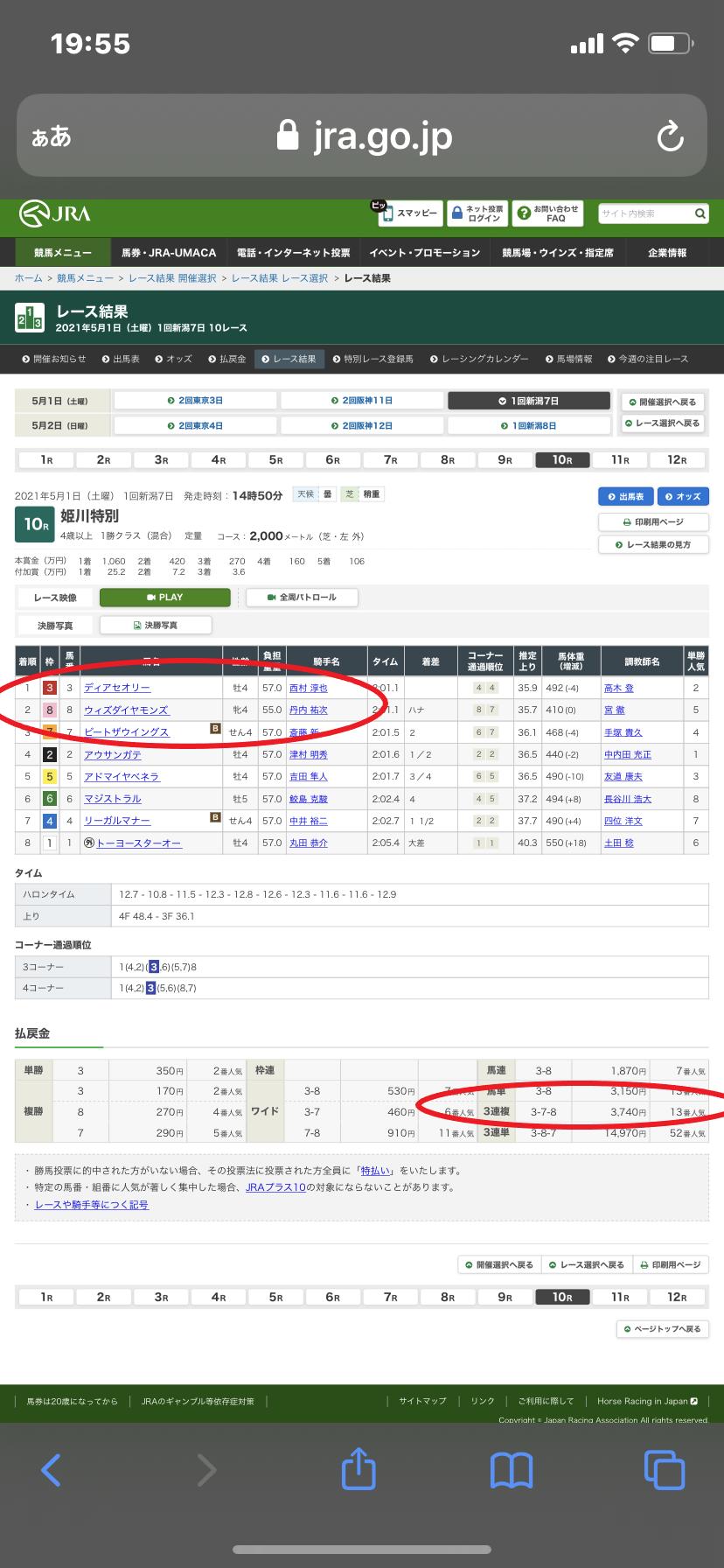 5月1日麒麟の無料情報「姫川特別』の結果